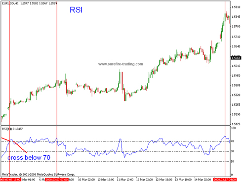 Rsi 25 75 strategy