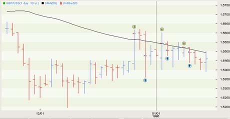 Tsl trading system
